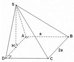 hình chóp có hình chiếu đỉnh vuông góc với đáy