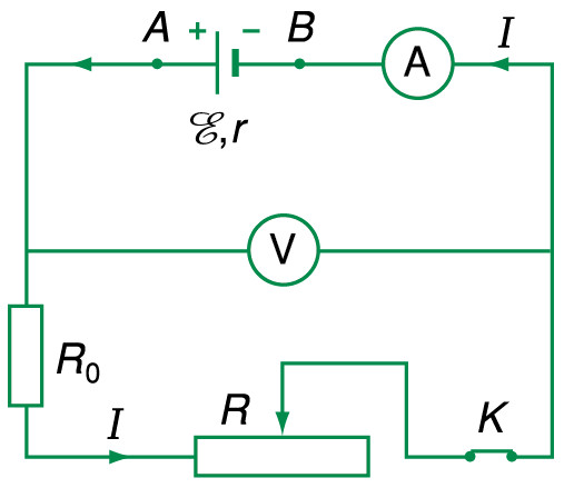 mạch điện kín