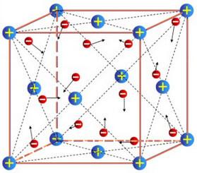 mô hình mạng tinh thể kim loại