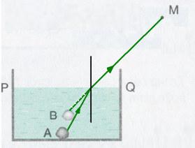 lời giải câu c3 trang 112 sgk vật lý 9
