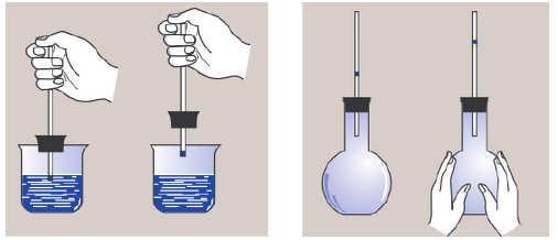 thí nghiệm đo sự nở vì nhiệt của chất khí