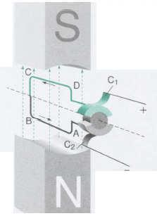 cấu tạo động cơ điện 1 chiều