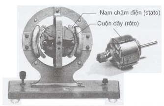 động cơ điện 1 chiều trong kỹ thuật