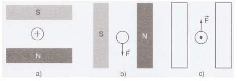 bài 2 trang 83 sgk vật lý 9