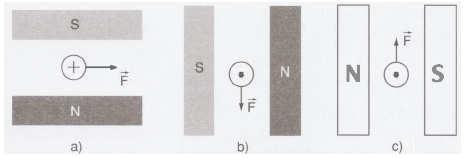 lời giải bài 2 trang 83 sgk vật lý 9