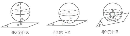 vị trí tương đối giữa mặt cầu và mặt phẳng