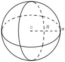 mặt cầu tâm O bán kính R