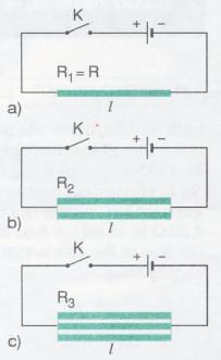 sự phụ thuộc của điện trở vào tiết diện dây dẫn