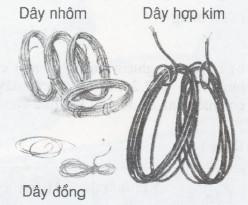 điện trở dây dẫn phụ thuộc vật liệu làm dây