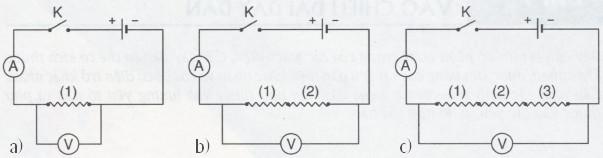 sự phụ thuộc của điện trở vào chiều dài dây dẫn