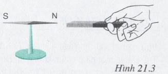 Sự tương tác giữa hai nam châm