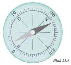 la bàn hình 21.4 trang 59 sgk vật lý 9