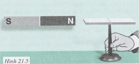 thanh nam châm hình 21.5 trang 60 sgk vật lý 9