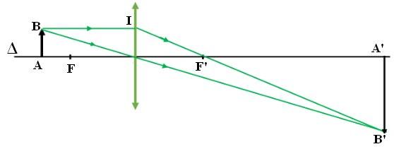 Lời giải bài 2 trang 135 sgk vật lý 9