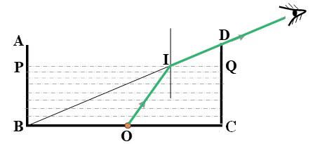 Lời giải bài 1 trang 135 sgk Vật lý 9
