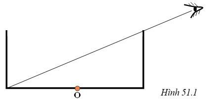 Hình bài 1 trang 135 sgk vật lý 9