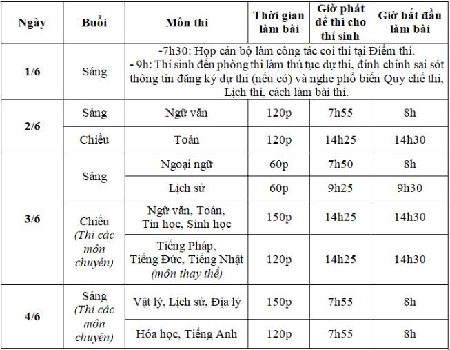 lịch thi tuyển sinh vào lớp 10 tại Hà Nội