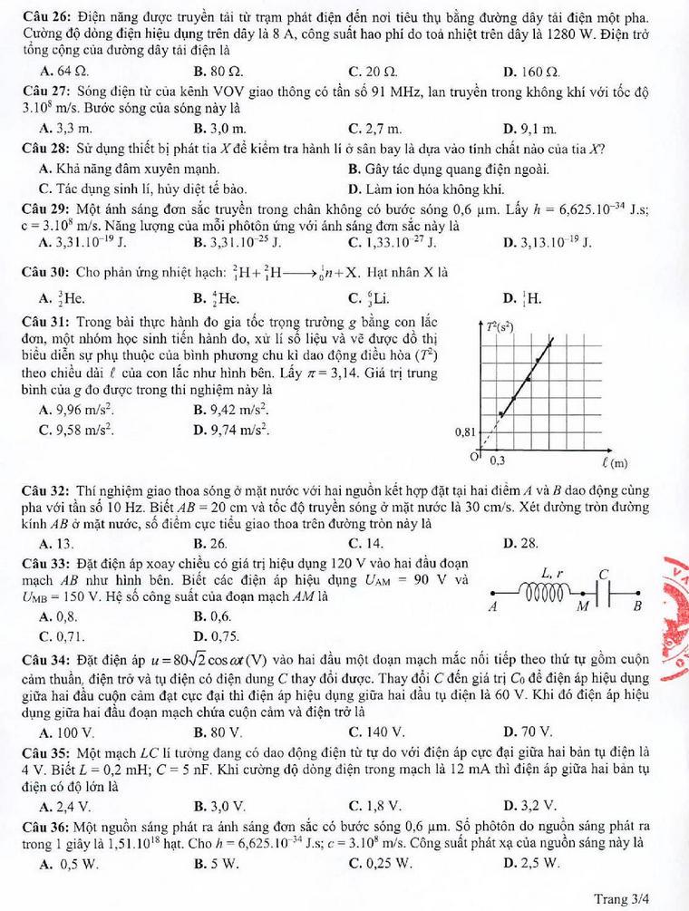 Đề tham khảo thi tốt nghiệp THPT 2021 môn Vật lý p3